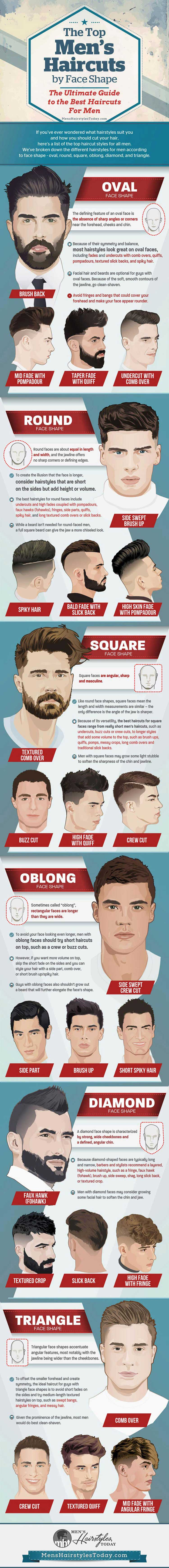 Gentlemans_barber_spa_infographic