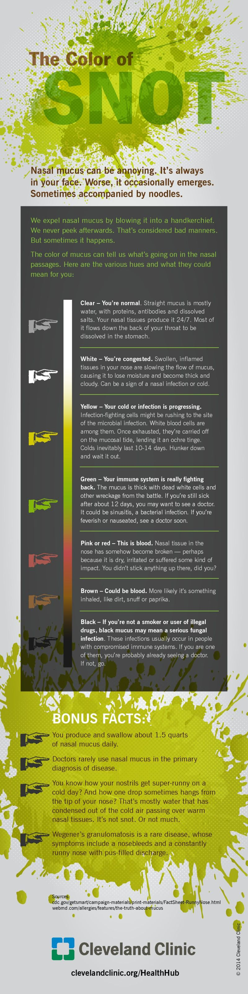 What the Color of Your Snot Really Means | Cleveland Clinic