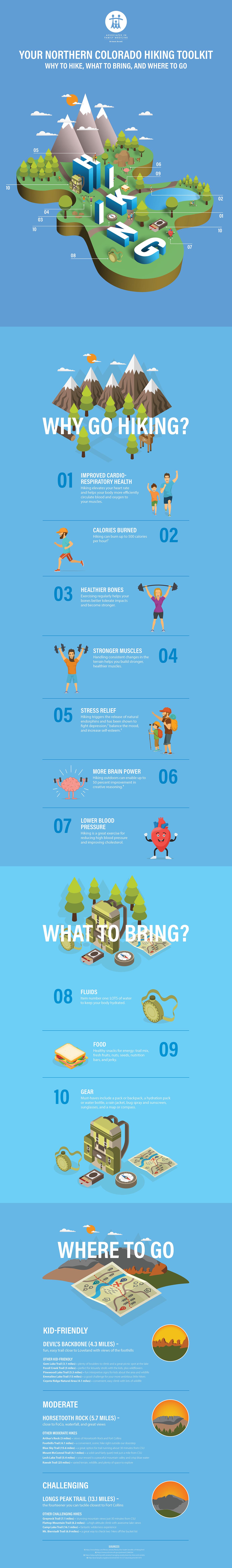 BON_AFM_hiking_Infographic_full.jpg
