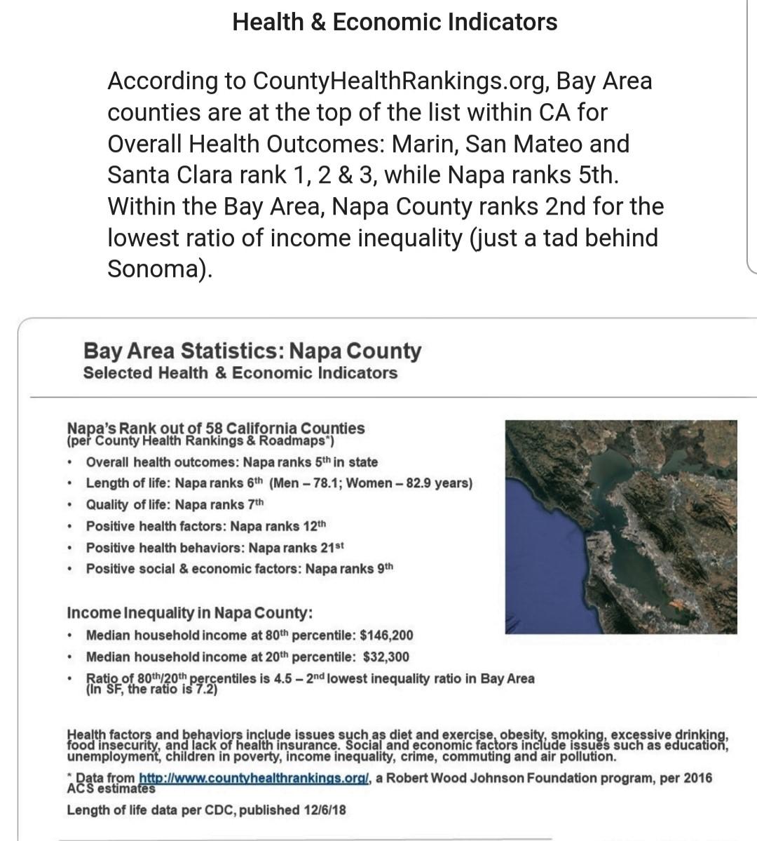 Napa Health Ranking.jpg
