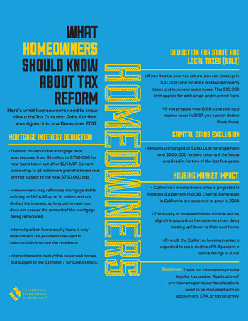 Homeowners & Tax Reform