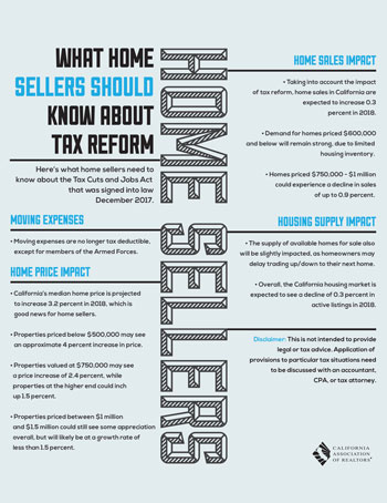 Home Sellers & Tax Reform