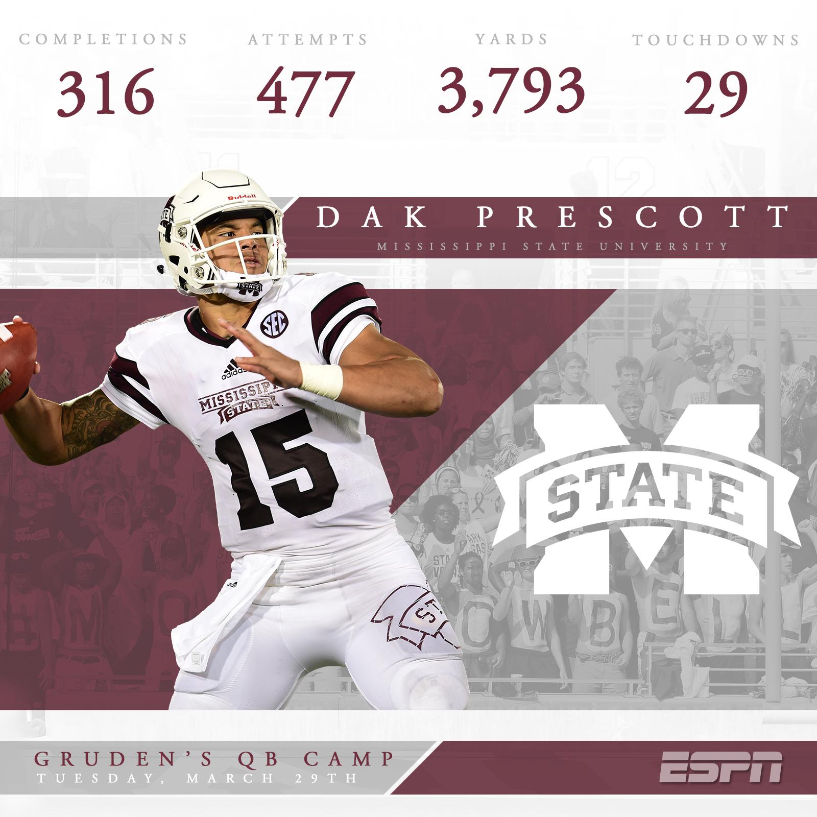 16027357ISG_NFL_Draft_QB_PlayerCards_Prescott.jpg