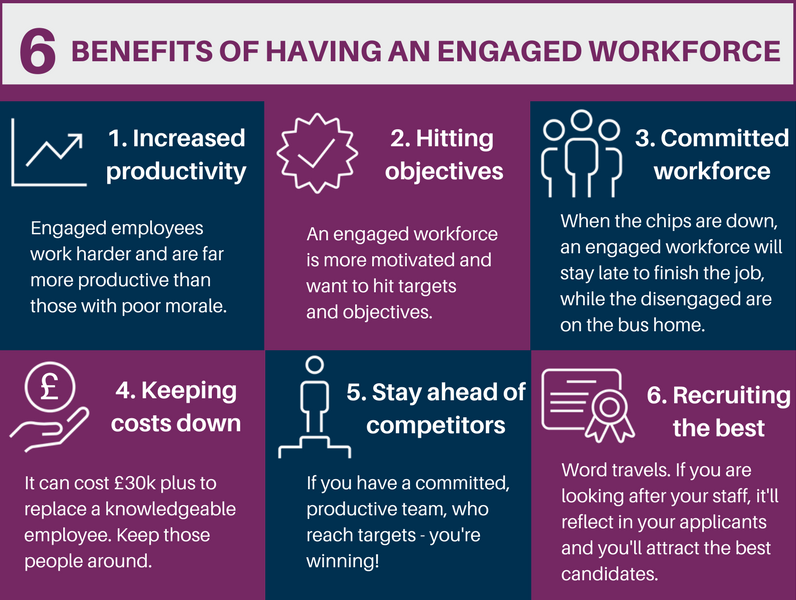 Six_benefits_of_employee_engagement.png