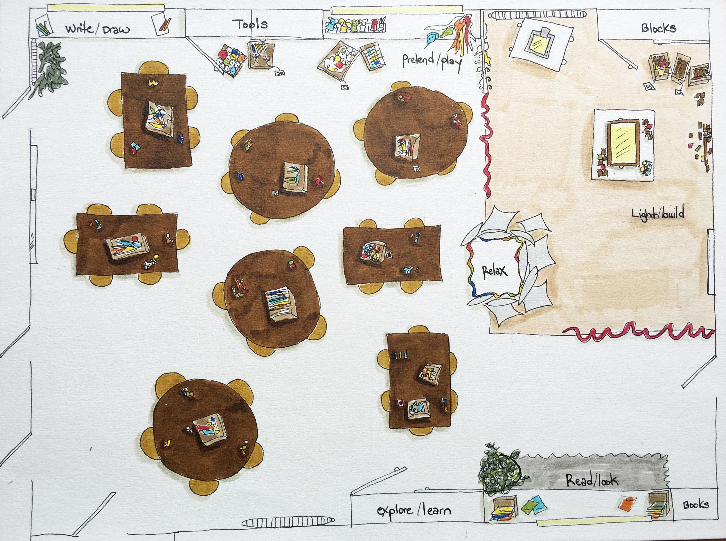 Visual representation of Ecole La Sagesse Preschool common space 2013.