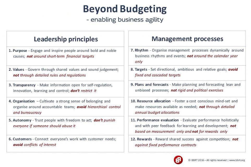 12 principles.png