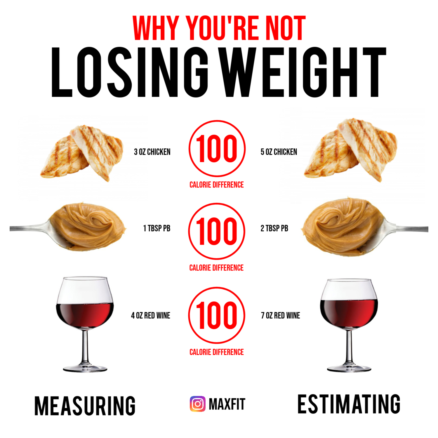 weight loss infographic diet tracking.png