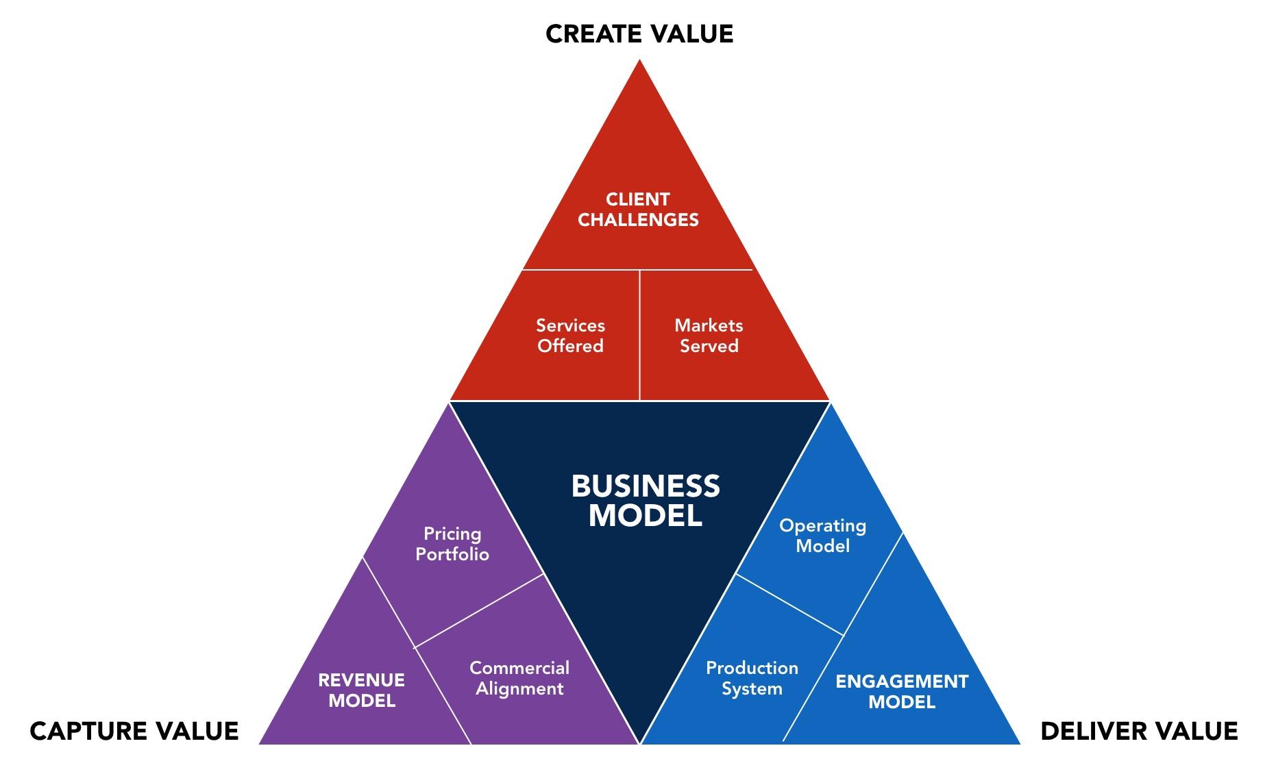 Business_Model__TBMC__v2_key.jpg
