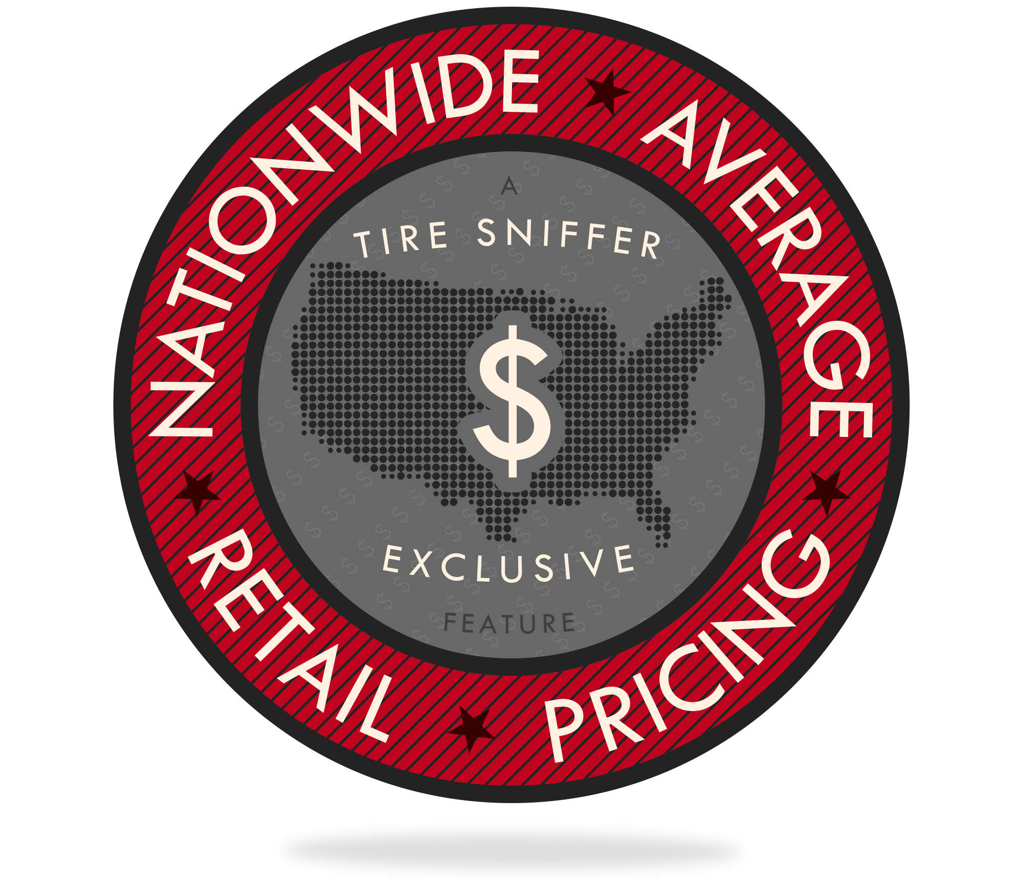 Nationwide Average Retail Pricing on thousands of tires - Only at tiresniffer.com