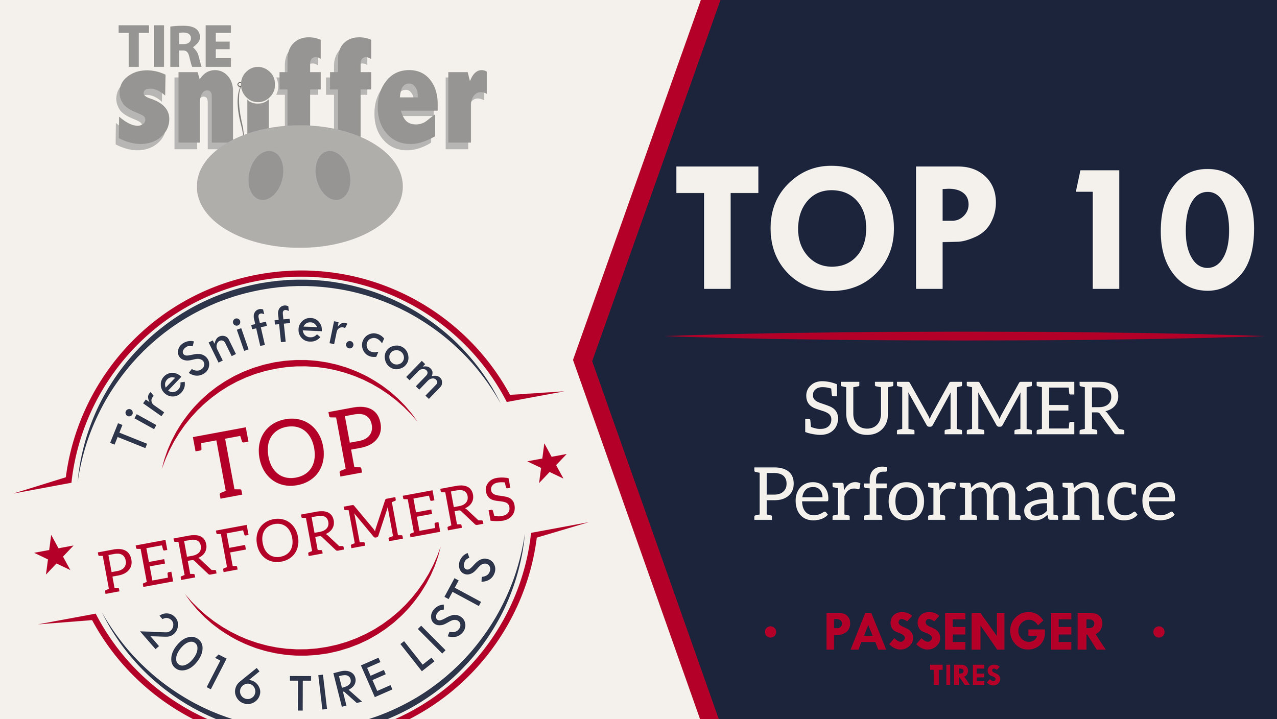 Top 10 Performance Summer Tires List for 2016