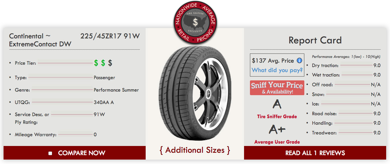 Nationwide Average Retail Tire Pricing Example Image