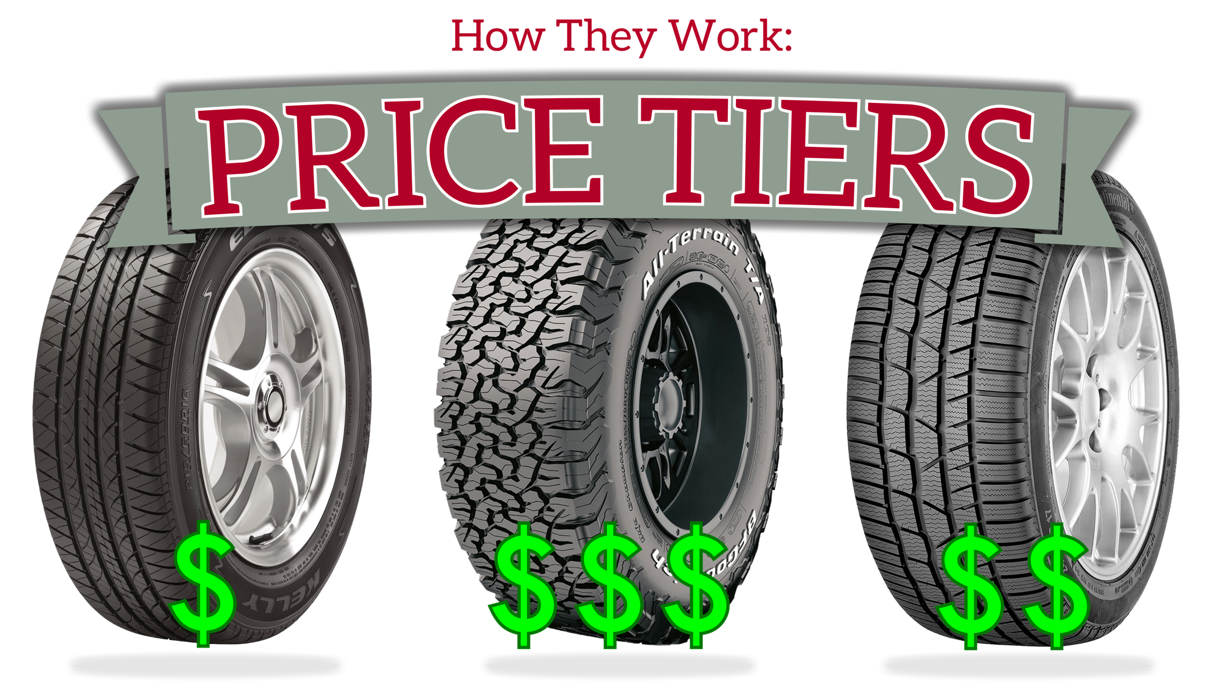 Understanding the Tire Sniffer's Price Tiers