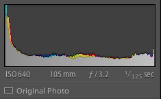 A picture of an unbalanced histogram