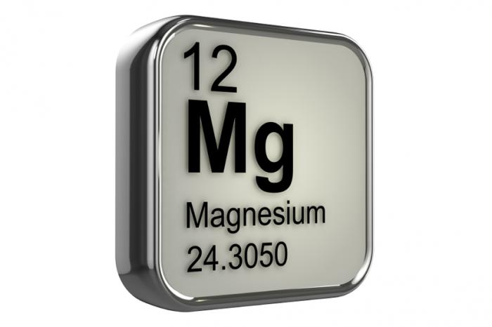 magnesium anxiety