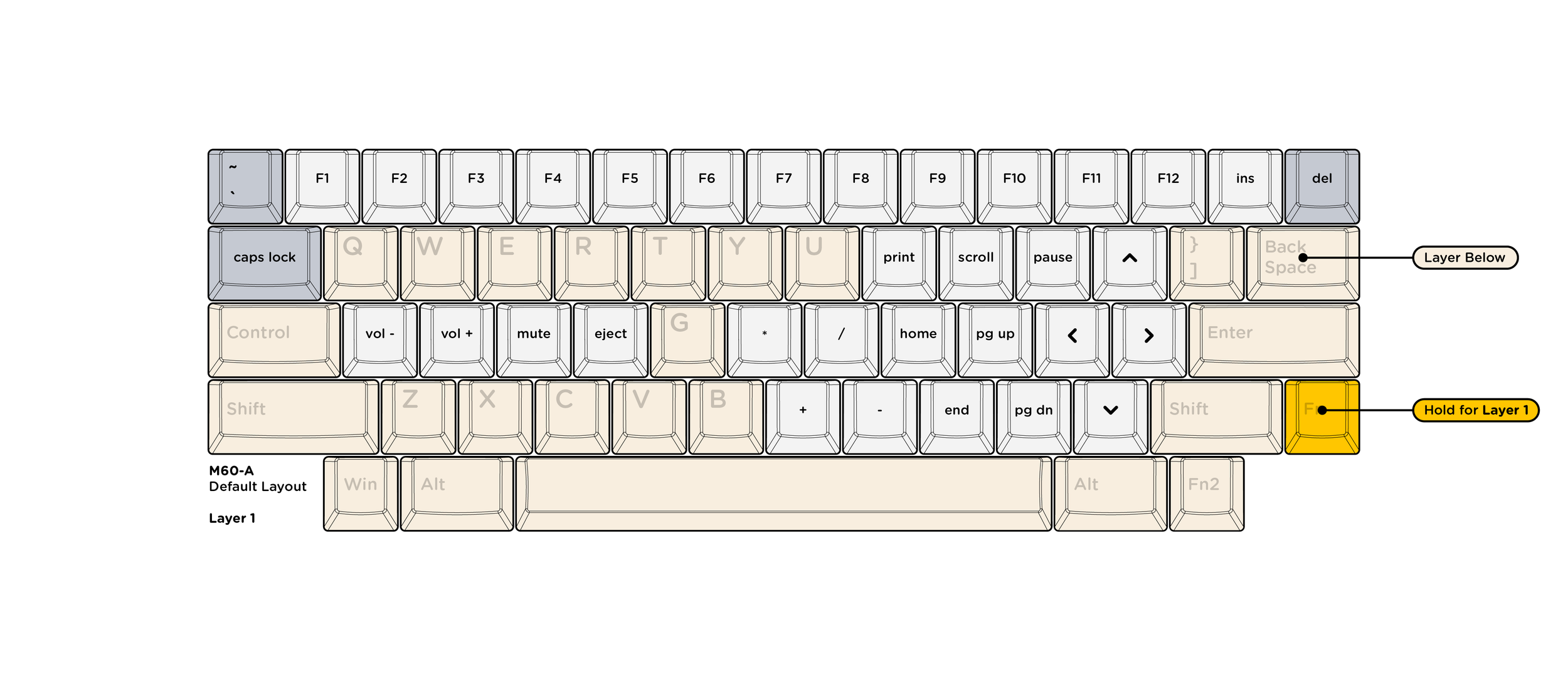 M60-A Default Layout — RAMA WORKS®