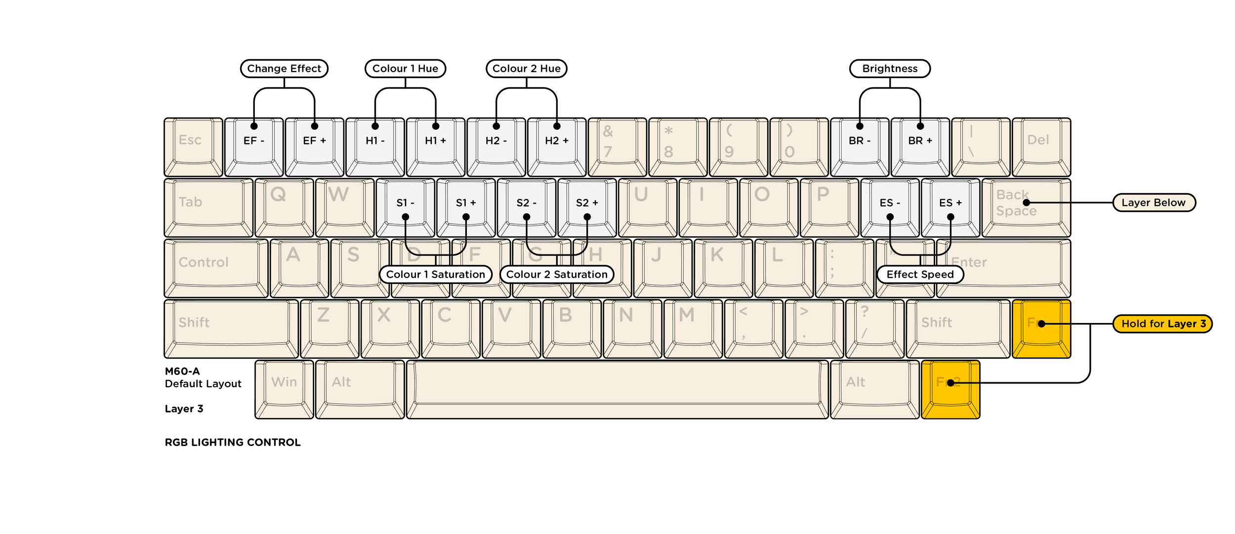RW-M60-LAYOUT-01_M60-A Layer 3.png