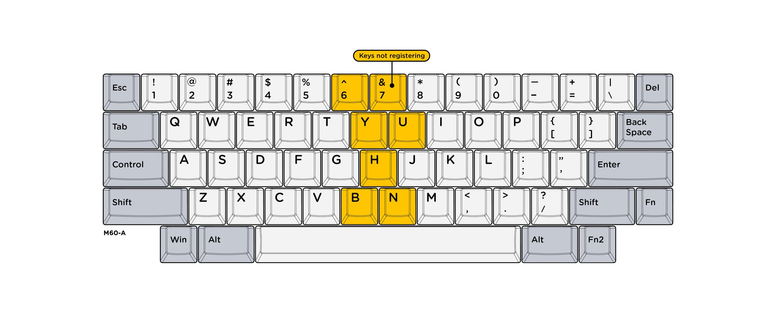 RW-M60-HOTSWAP-TROUBLESHOOT-1_M60-A Keys Affected.png