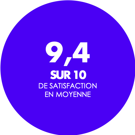 9,4:10 satisfaction.png