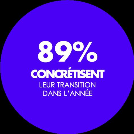 89% tx concrétisation 2.png