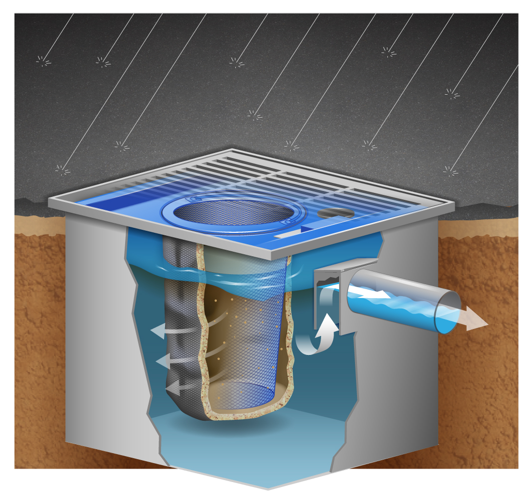 Catch basin filtration system