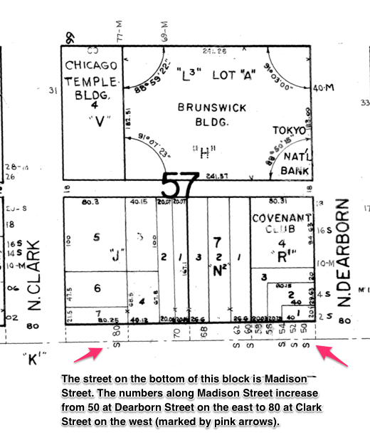 This image shows part of an 80 Acre map of a downtown block. The range and position of house numbers are shown on the bottom edge of the block and marked by pink arrows.