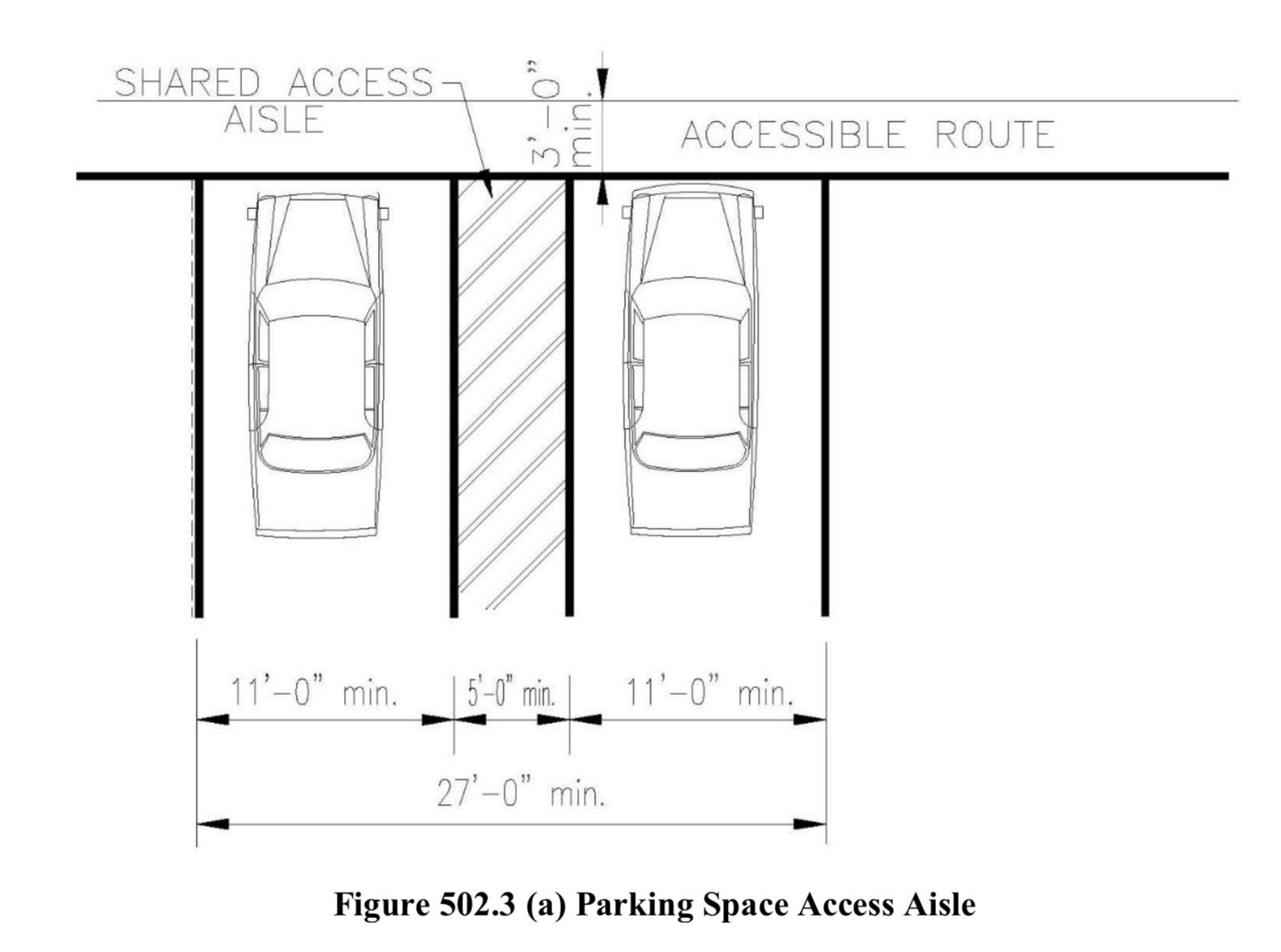 Figure 502.3(a) Parking Space Access Aisle. A sample design of the shared parking access aisle. Image: Illinois Capital Development Board/Illinois Accessibility Code