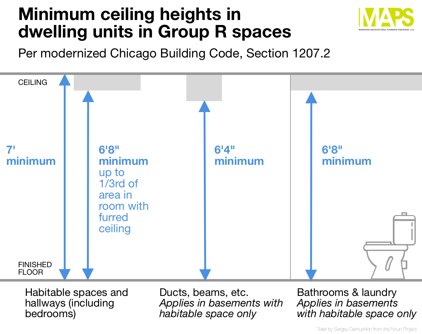 Map Strategies New Building Code Drops Minimum Ceiling Heights For Residential Uses