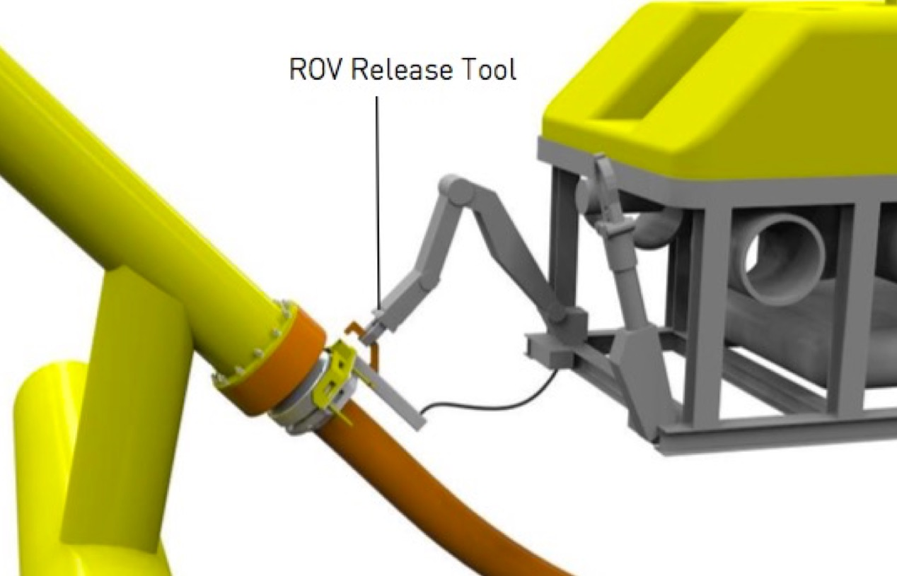 CPS subsea cable protection ROV removal