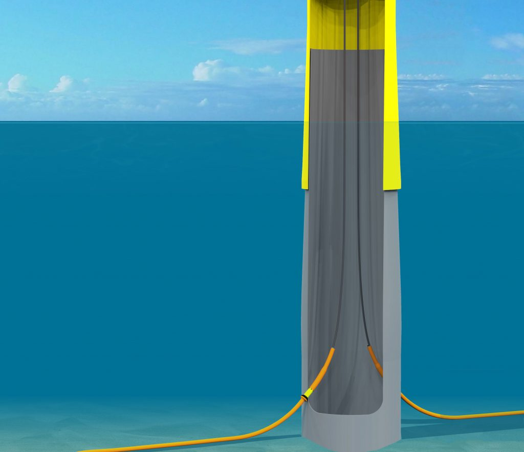 Seaproof Wins Horns Rev 3 Cable Protection Contract