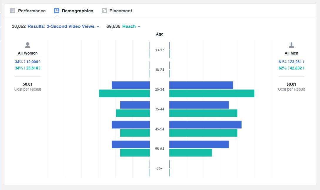 Ad-Demographics.jpg