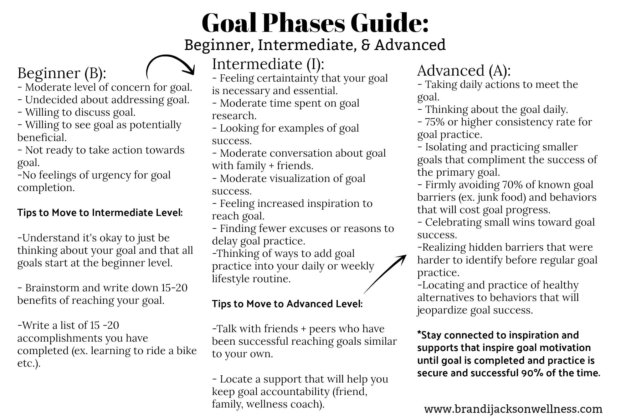 goal phases guide.jpg