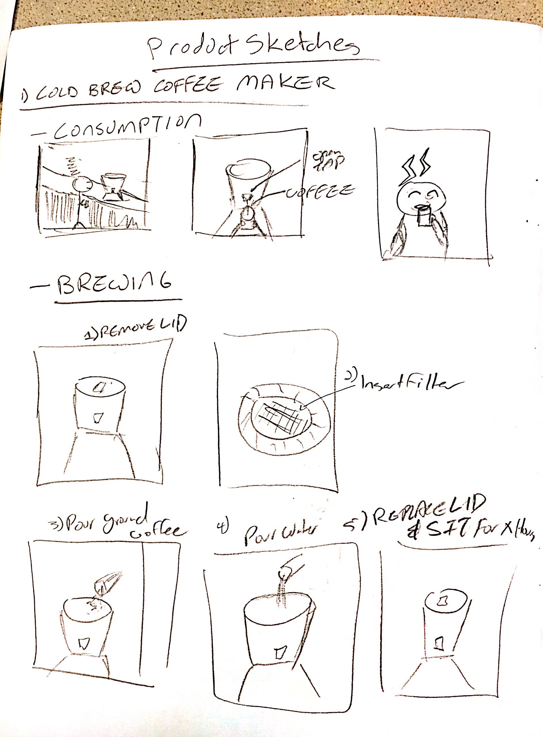 cold_brew_maker (2).jpg