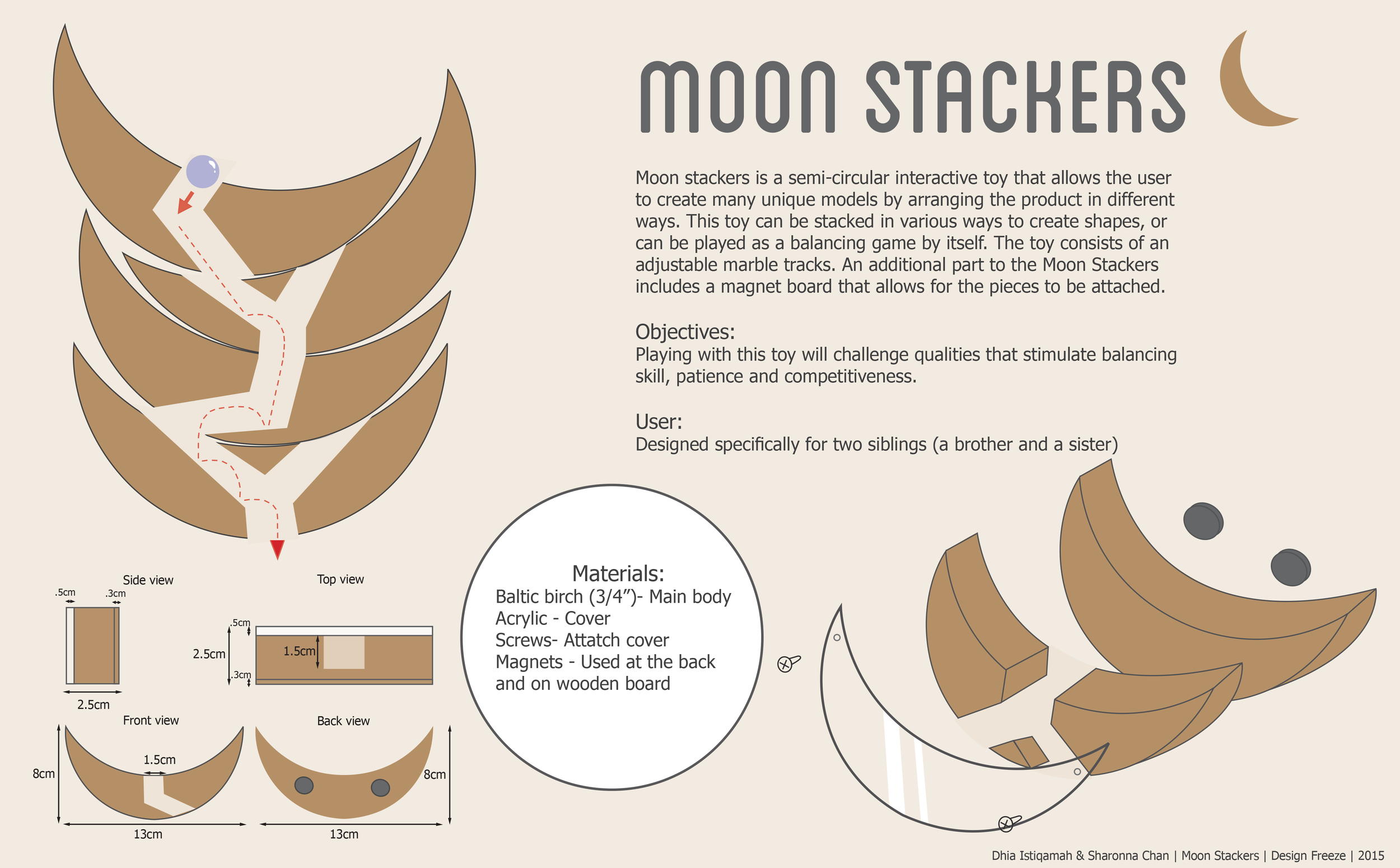 Sharonna and Dhia Moonstackers Design Freeze updated.jpg