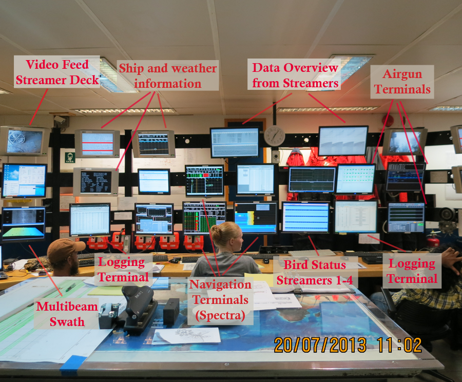 A labeled view of the bank of computer monitors that dominates the lab