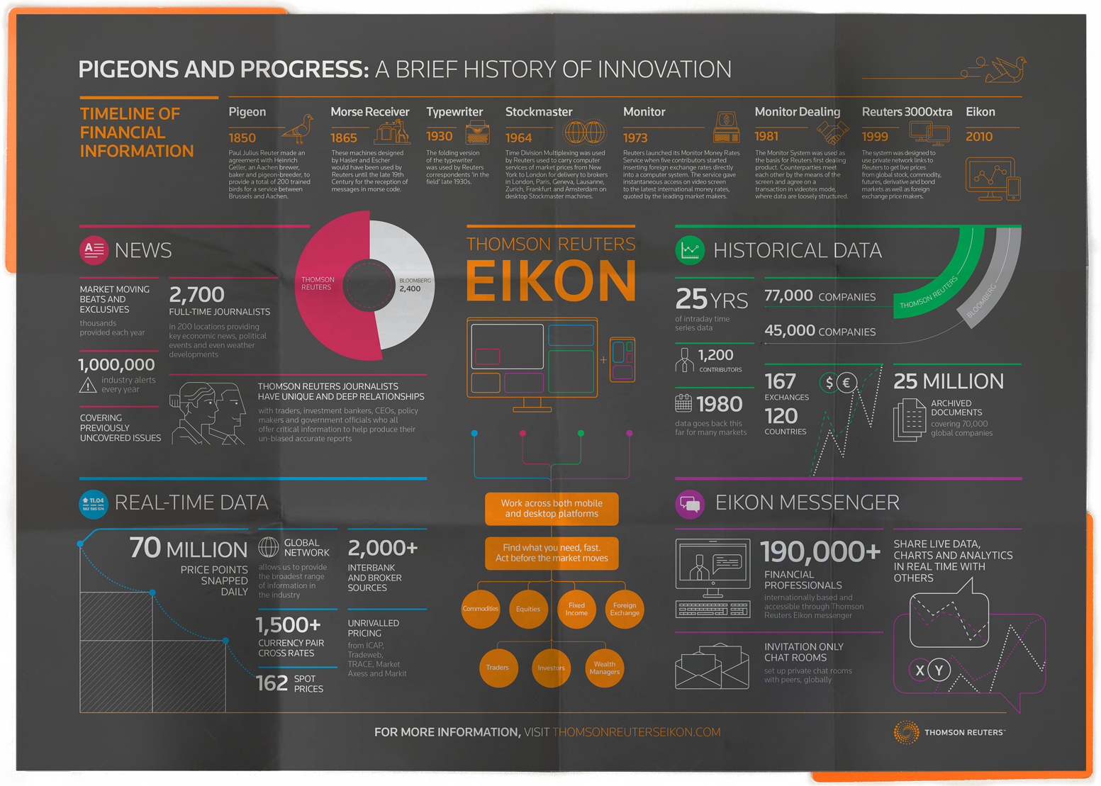 Unfolded-Eikon-Infographic-First.png