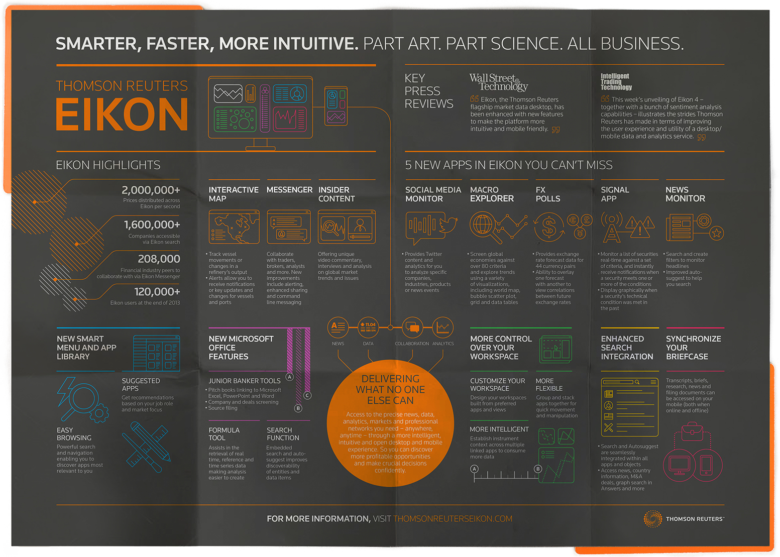 Unfolded-Eikon-Infographic-Second.png