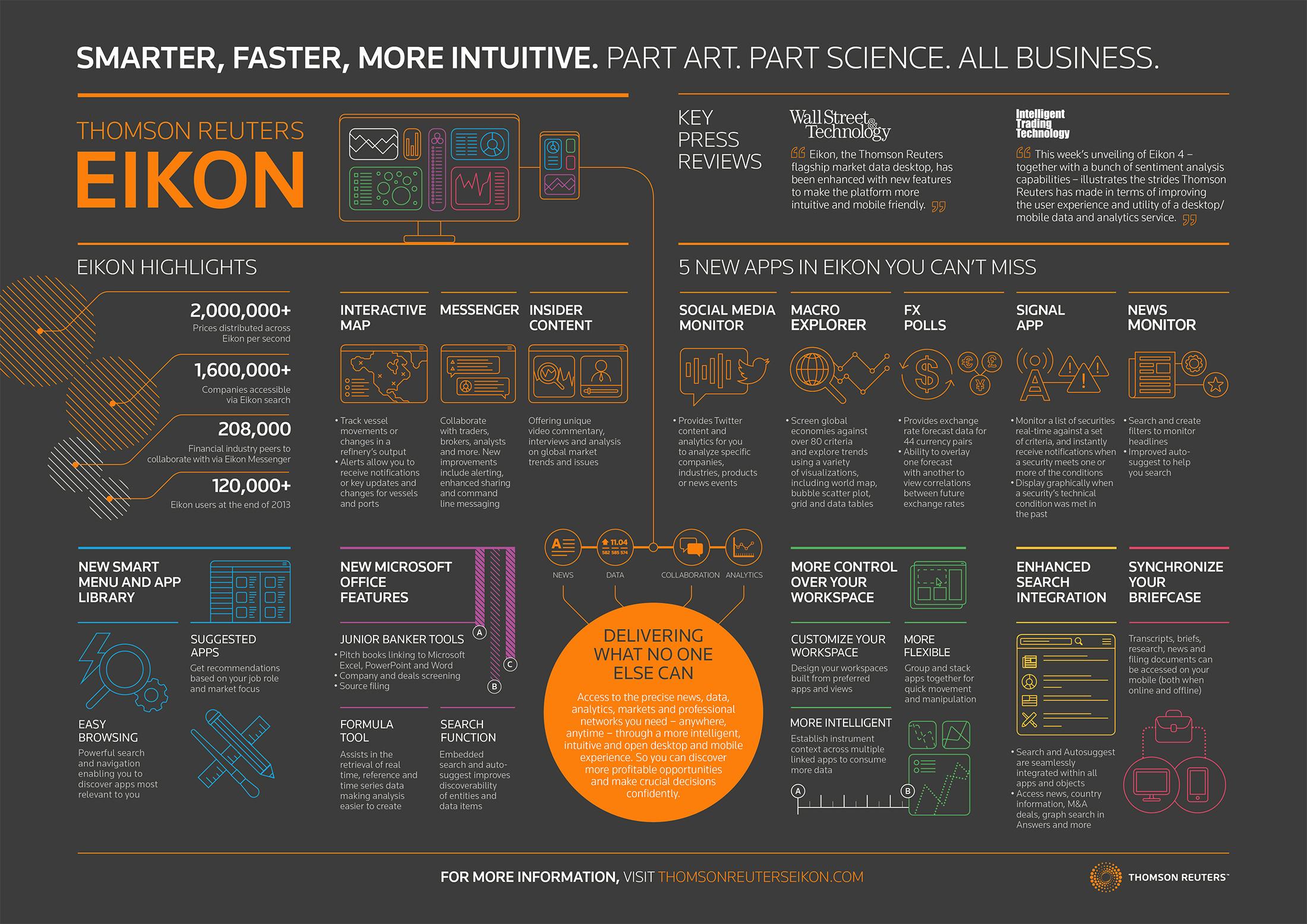 Thomson-Reuters-Eikon-Second-Infographic-Web-Lighter.png