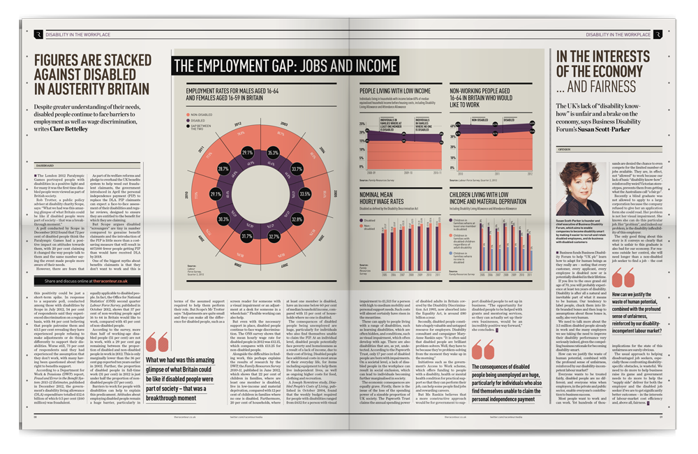 Raconteur-Infographic-6.png