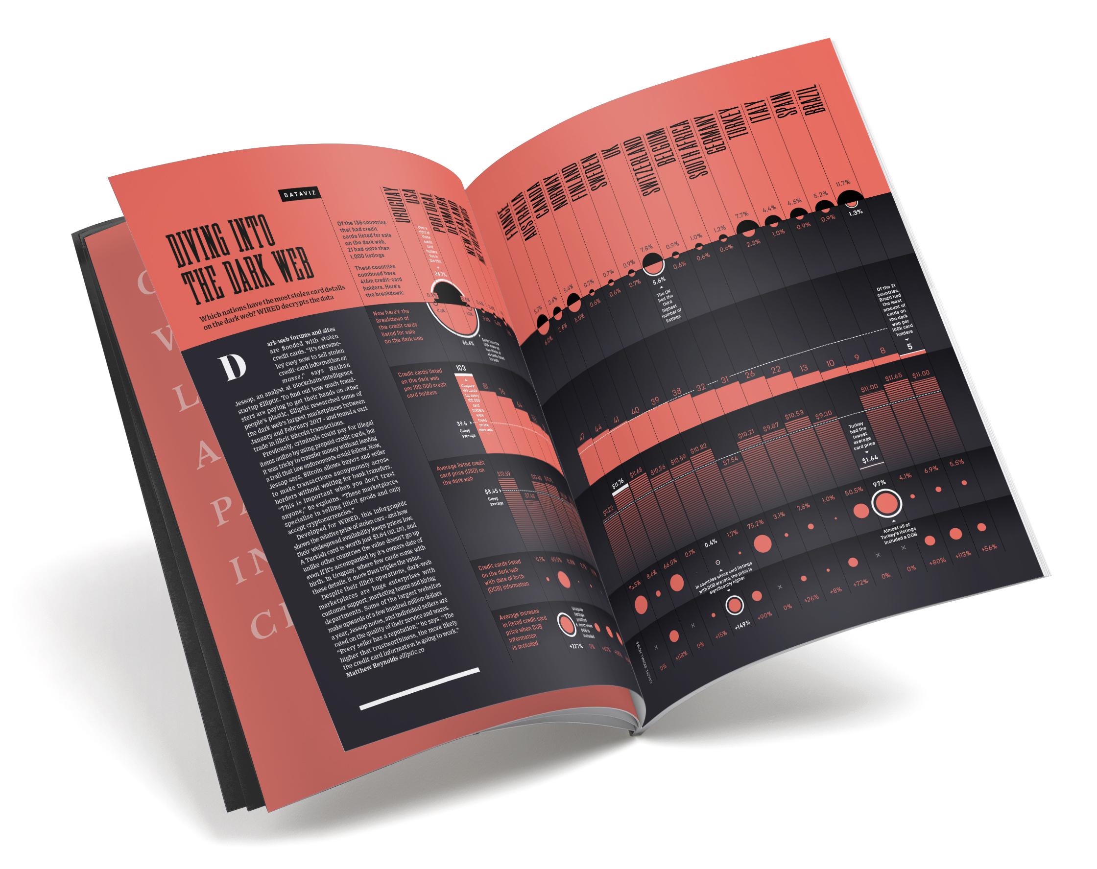 Tilted-Cropped-Magazine-MockUp.jpg