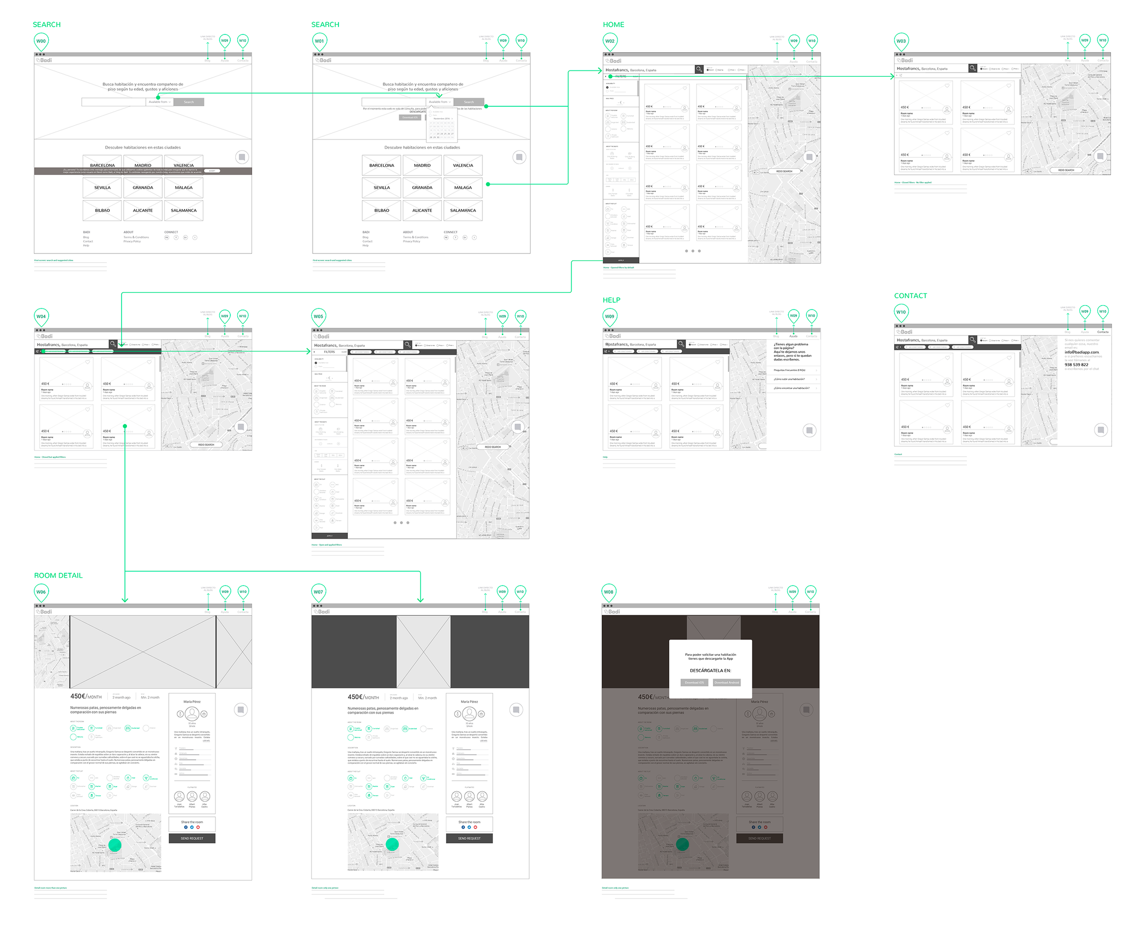 Wireframes of Badi's new website for computer