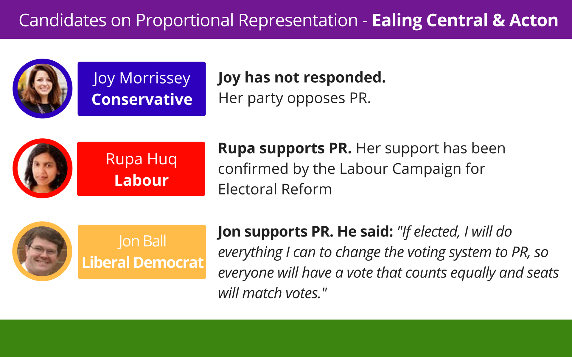 Ealing Central & Acton is an example of how tactical this election has become. In 2015, 9 candidates stood here. In 2017, it's dropped to just three - with both UKIP and the Greens standing down.