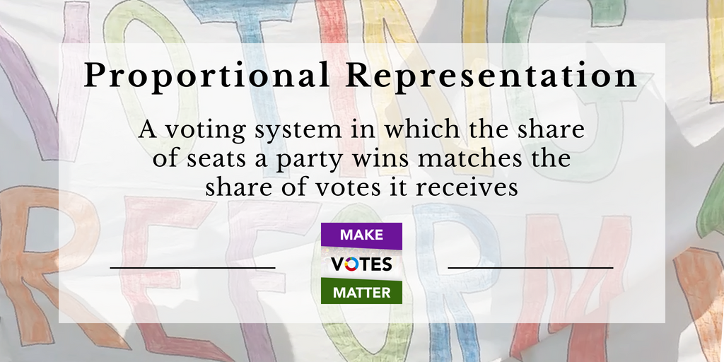 Proportional Representation - A voting system in which the share of seats a party wins matches the share of votes it receives