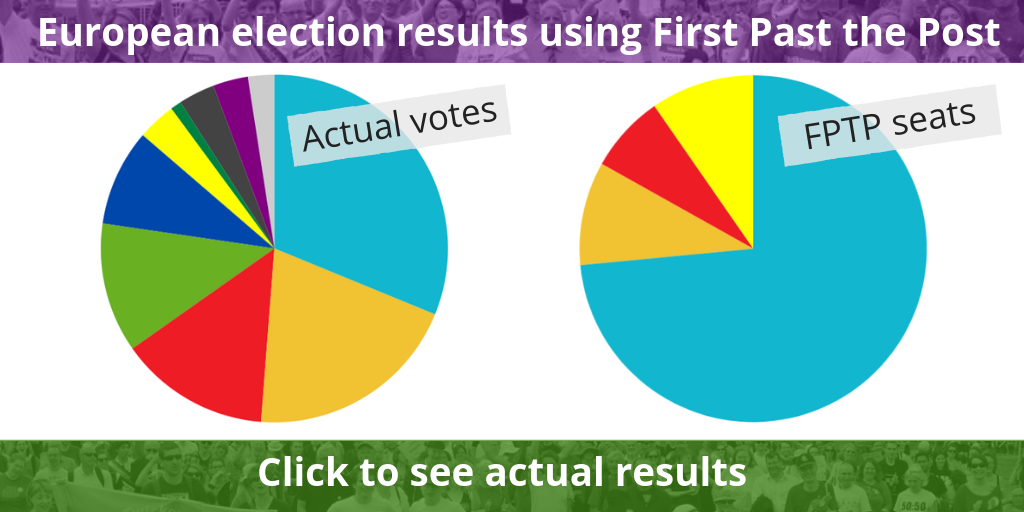 sharing FPTP European results.png