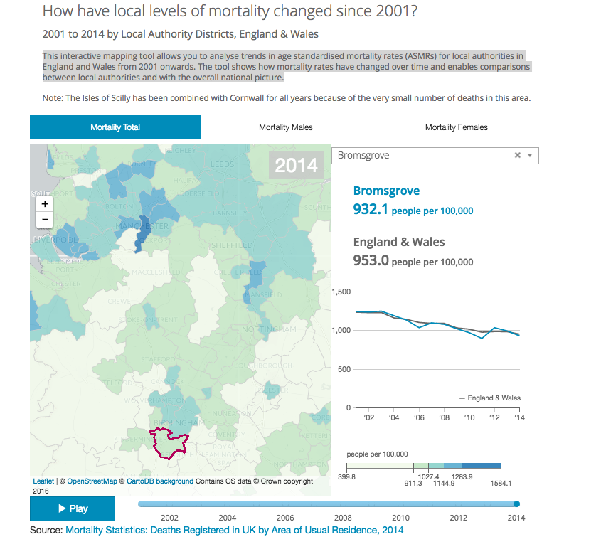 Mortality Map