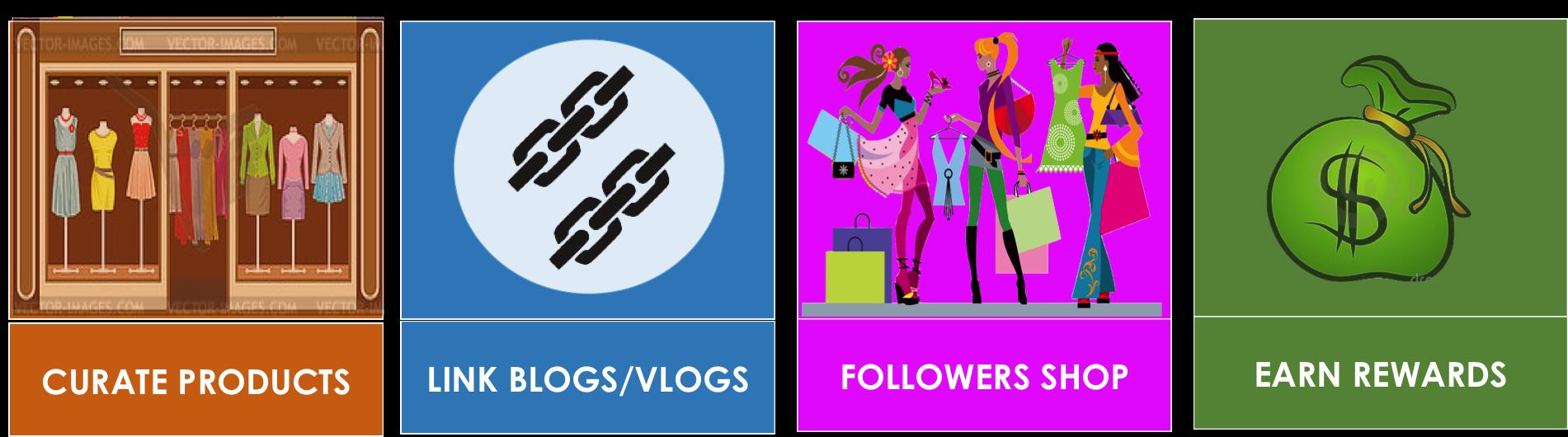 blogger-visual1.png