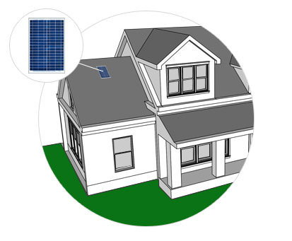Step 1:   Starting out on the roof, a simply installed solar panel collects the sunlight's energy, even on cloudy days, and converts it into safe low voltage DC power.