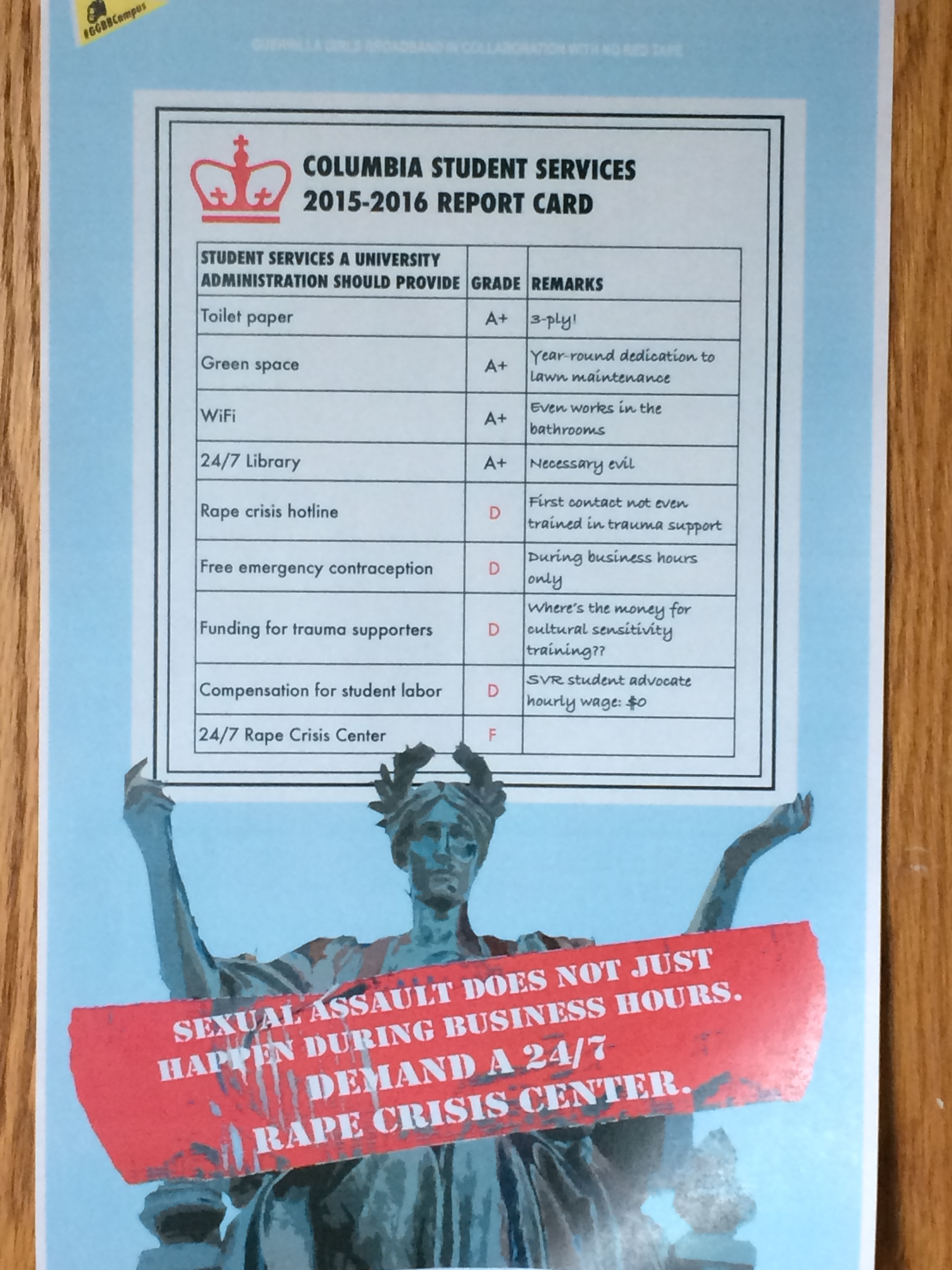 Columbia's 2015-2016 report card