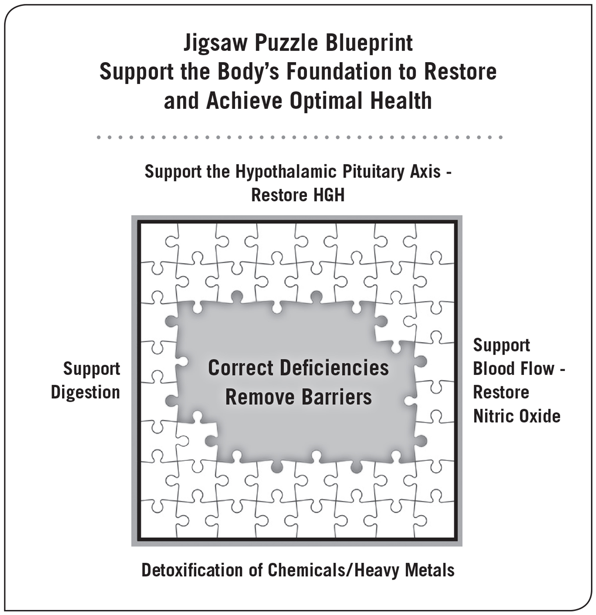 IMS-PuzzleBlueprint-800.jpg