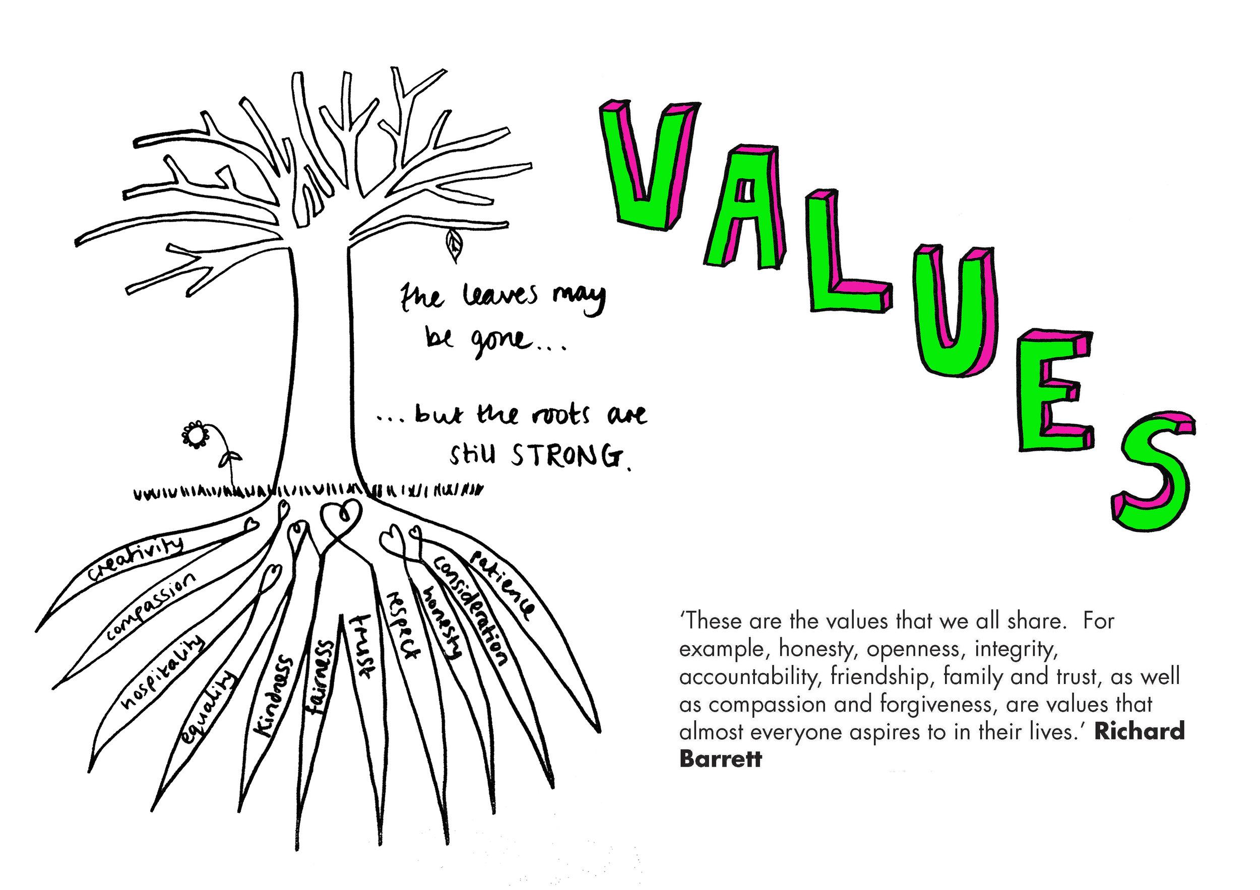12 values.jpg