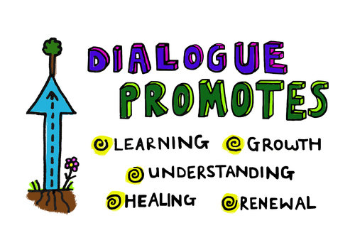 Dialogue CoP - This is a space for knowledge sharing and learning for people practising or interested in Bohm Dialogue. It aims to be an inclusive space for anyone working with dialogue or anyone wanting to find out more about the practice and thinking of dialogue.